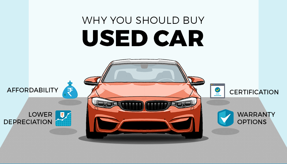 Who Buys Used Cars >> Buying A Used Car In Nepal Check These Steps